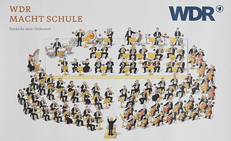 deerns und jungs design, Corporate Design Agentur gestaltet Plakat Design, Print-Design, Plakat Kampagne für das WDR Orchester.