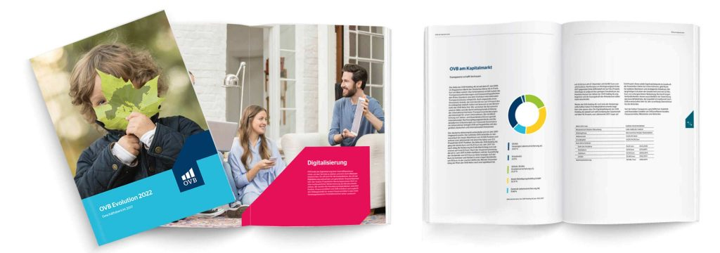 deerns und jungs, Design Agentur Köln, Geschäftsbericht Layout, Konzeption, Bildkonzept